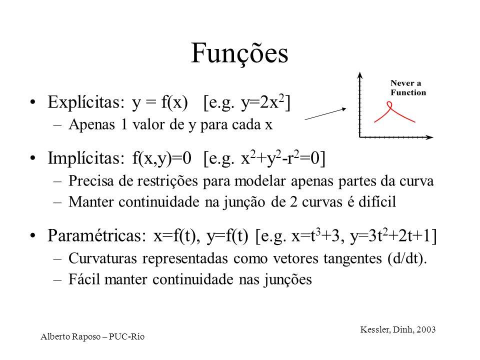 Funções Explícitas: y = f(x) [e.g. y=2x2]